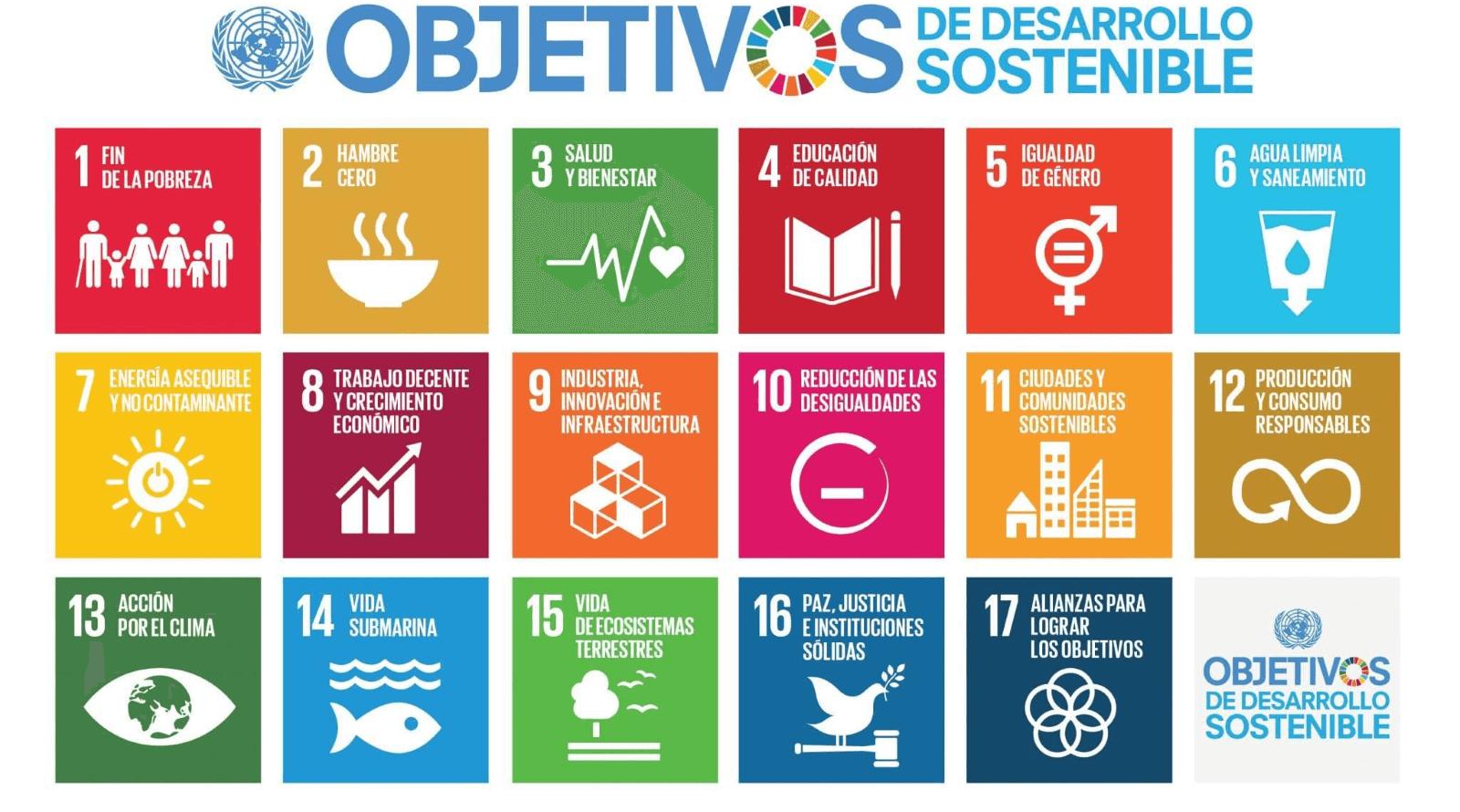 ODS movilidad sostenible